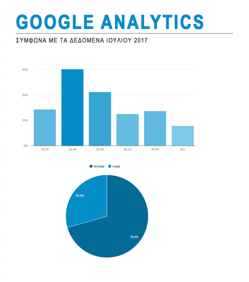 analytics-sheblogs