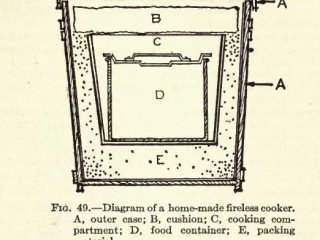 Fireless Cooker, μια μαγειρική συσκευή από το παρελθόν