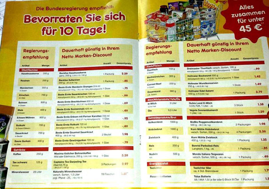 αποθήκευση τροφίμων στη Γερμανία